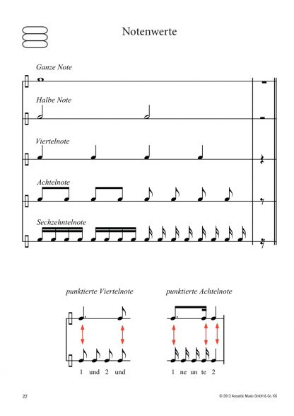 Beispielseite Die bunte Gitarrenschule – Band 2